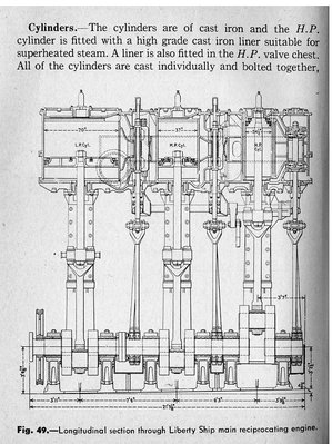 liberty ship engine elevation.JPG